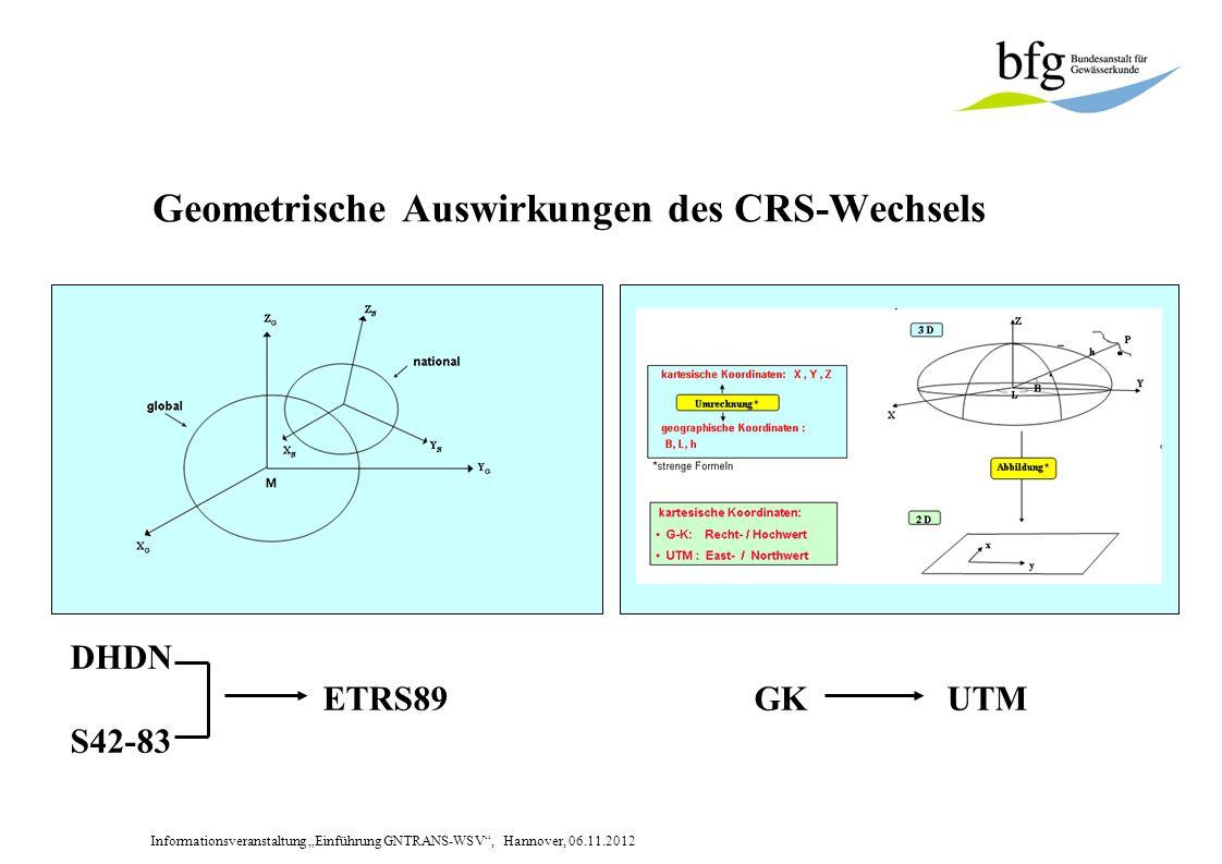 Geometrische Auswirkungen des CRS-Wechsels