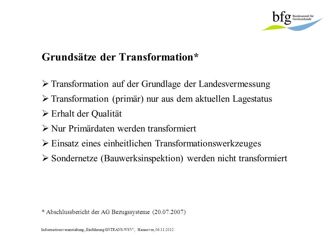 Grundsätze der Transformation*