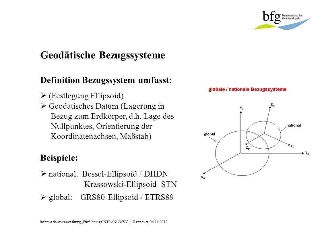 Geodätische Bezugssysteme