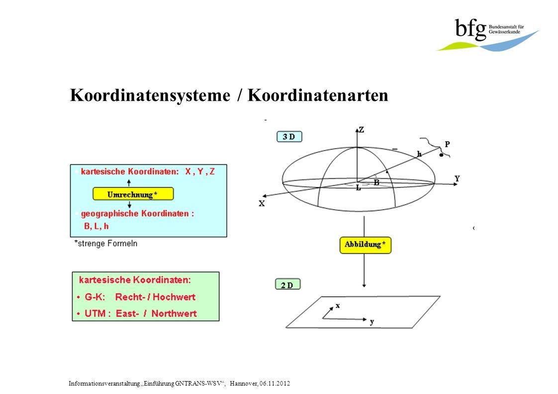 Koordinatensysteme / Koordinatenarten