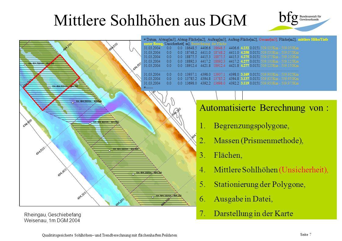 Mittlere Sohlhöhen aus DGM