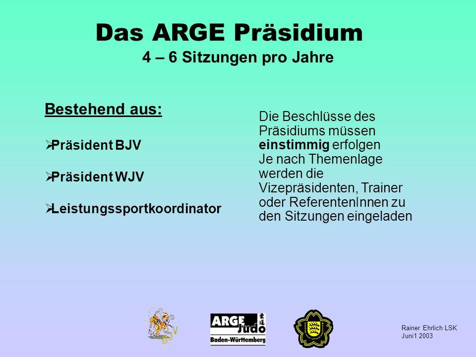 Das ARGE Präsidium 4 – 6 Sitzungen pro Jahre