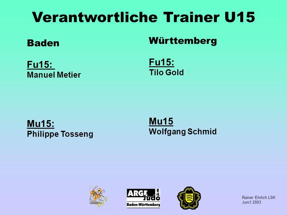 Verantwortliche Trainer U15