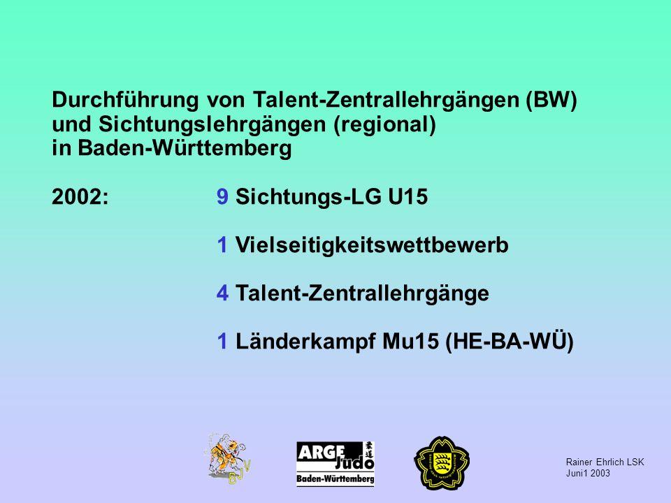 Durchführung von Talent-Zentrallehrgängen (BW) und Sichtungslehrgängen (regional)
