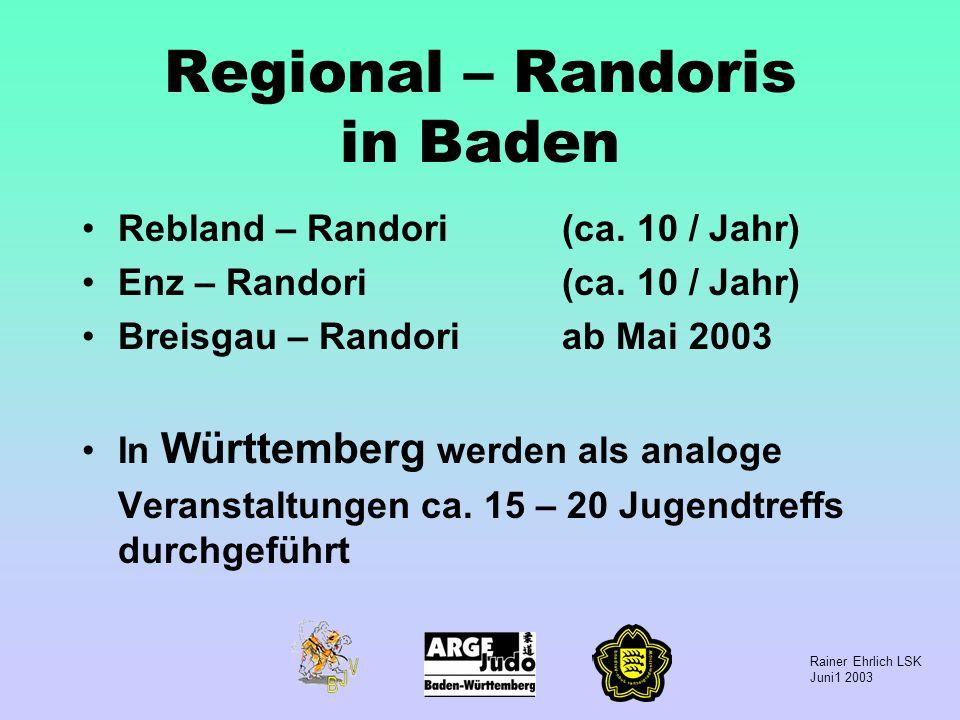 Regional – Randoris in Baden