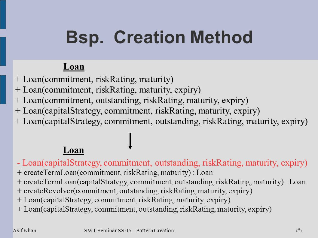 Bsp. Creation Method Loan Loan