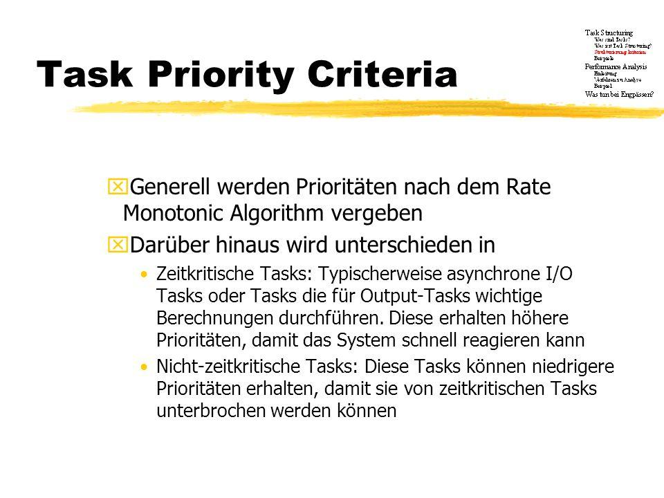 Task Priority Criteria