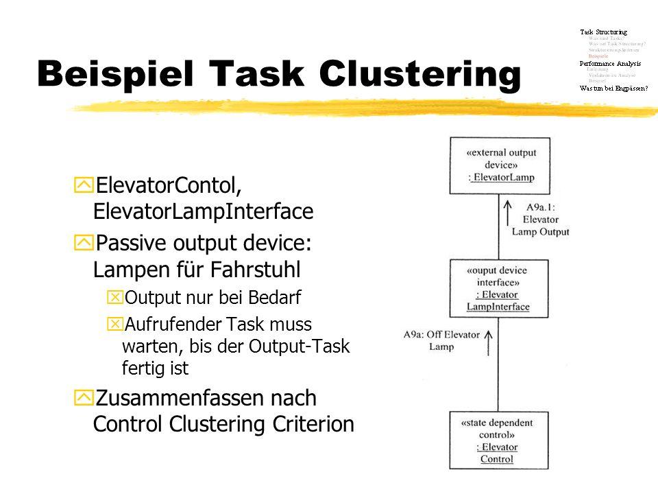 Beispiel Task Clustering