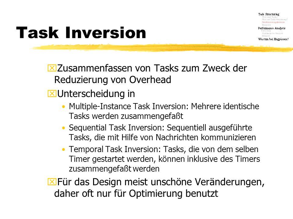 Task Inversion Zusammenfassen von Tasks zum Zweck der Reduzierung von Overhead. Unterscheidung in.