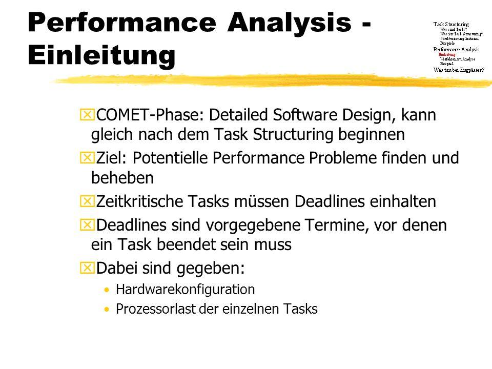 Performance Analysis - Einleitung