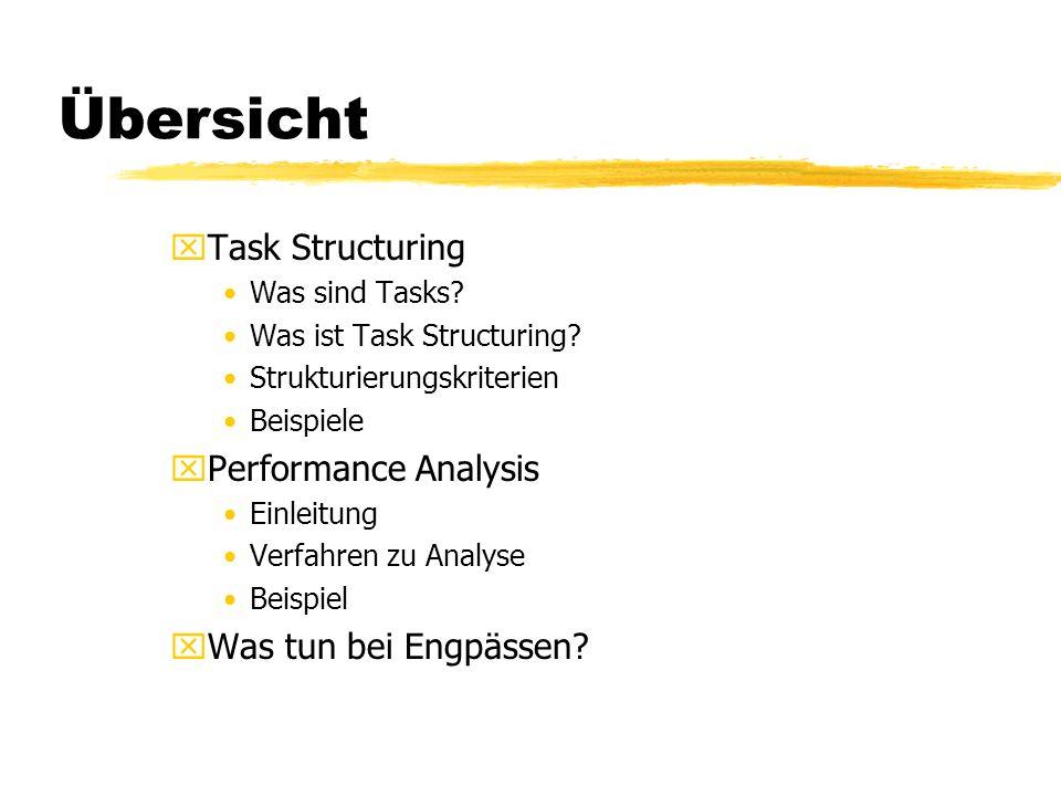 Übersicht Task Structuring Performance Analysis Was tun bei Engpässen
