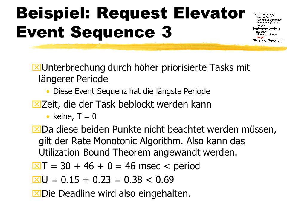 Beispiel: Request Elevator Event Sequence 3