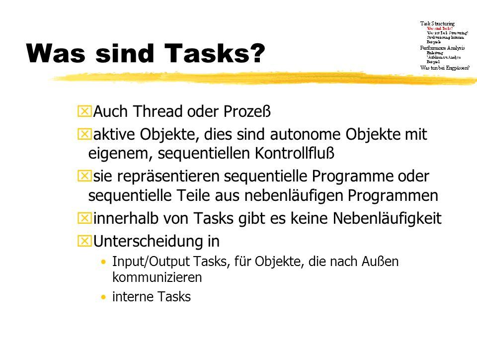 Was sind Tasks Auch Thread oder Prozeß