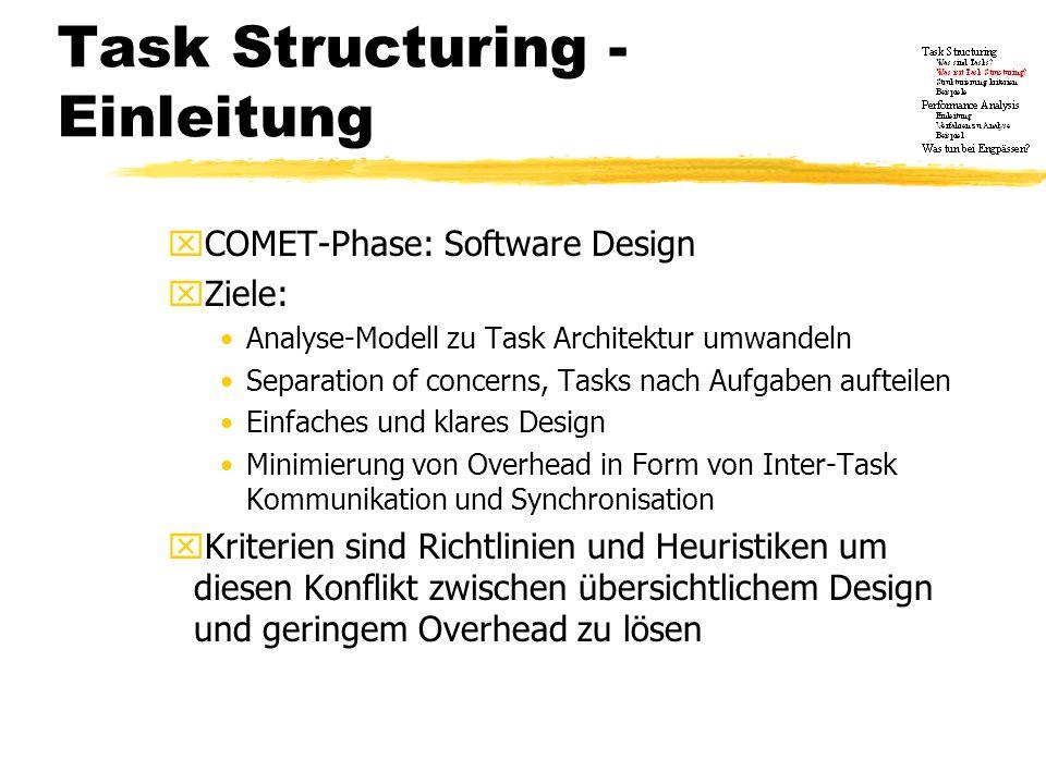 Task Structuring - Einleitung