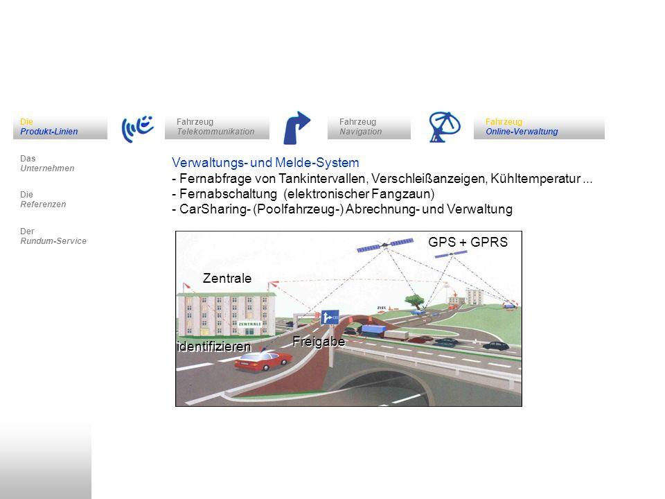 Verwaltungs- und Melde-System