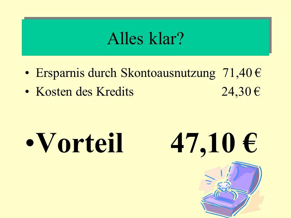 Vorteil 47,10 € Alles klar Ersparnis durch Skontoausnutzung 71,40 €