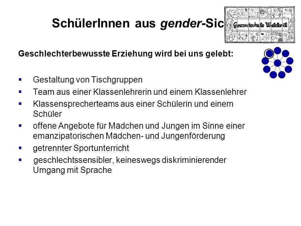 SchülerInnen aus gender-Sicht