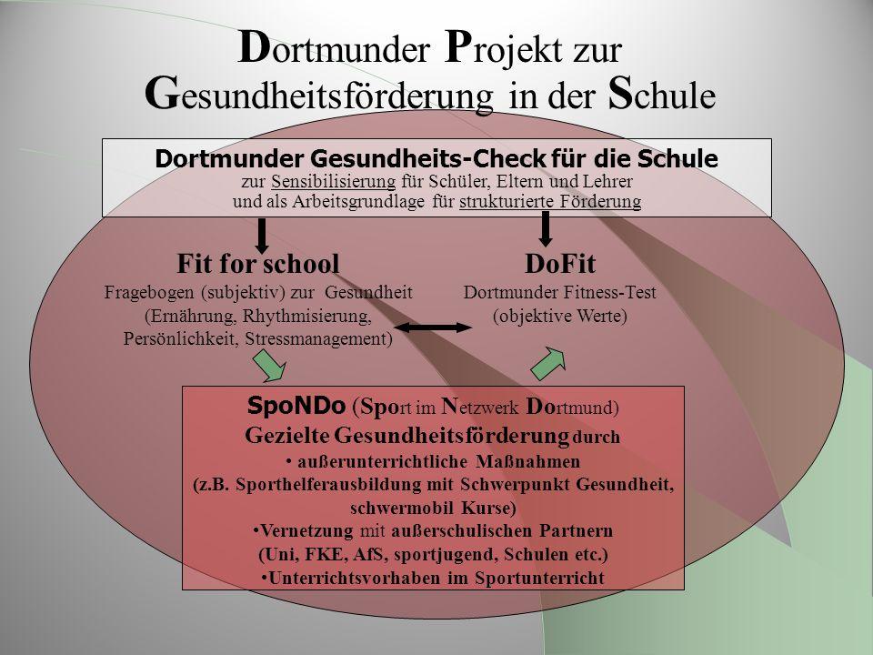 Dortmunder Projekt zur Gesundheitsförderung in der Schule