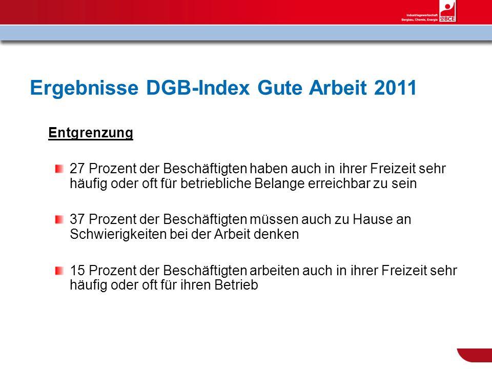 Ergebnisse DGB-Index Gute Arbeit 2011