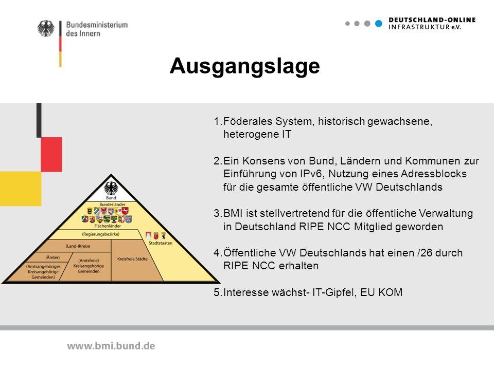 Ausgangslage Föderales System, historisch gewachsene, heterogene IT