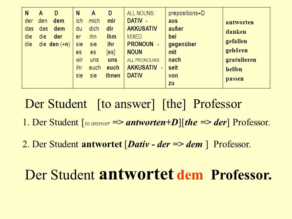 Der Student antwortet dem Professor.
