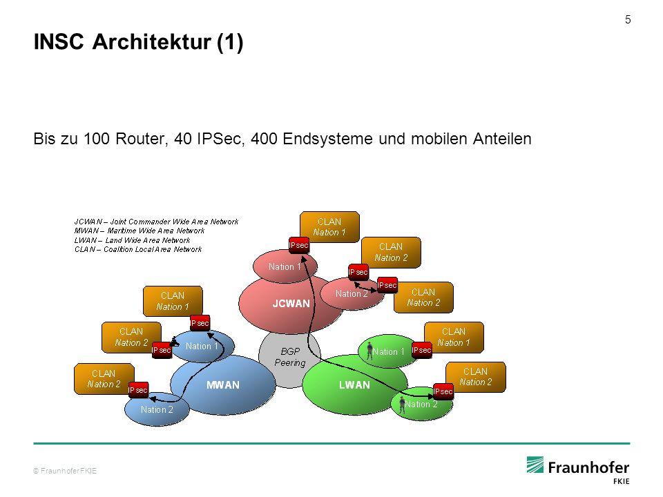 INSC Architektur (1) Bis zu 100 Router, 40 IPSec, 400 Endsysteme und mobilen Anteilen