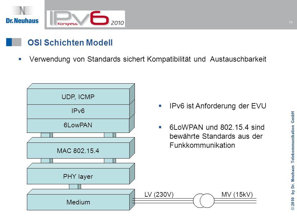OSI Schichten Modell Verwendung von Standards sichert Kompatibilität und Austauschbarkeit. UDP, ICMP.