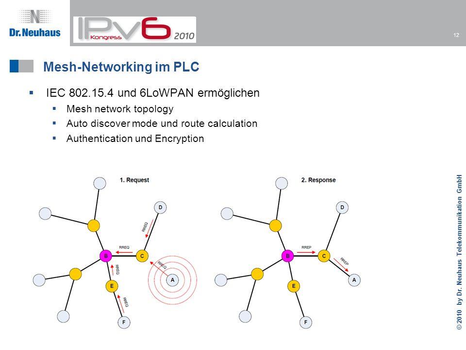 Mesh-Networking im PLC