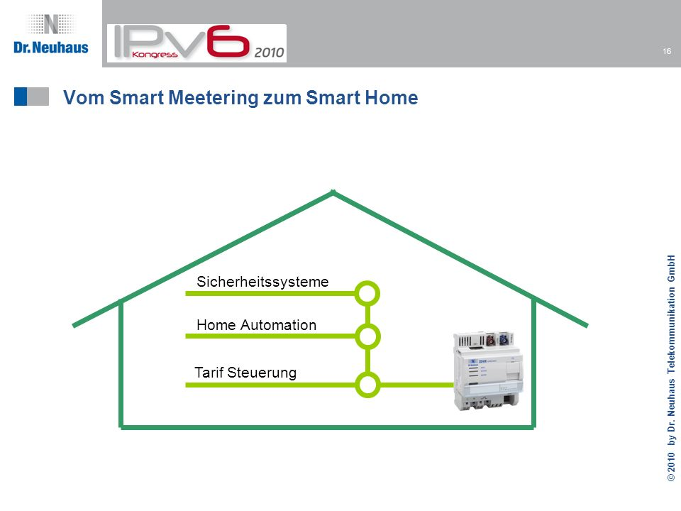Vom Smart Meetering zum Smart Home