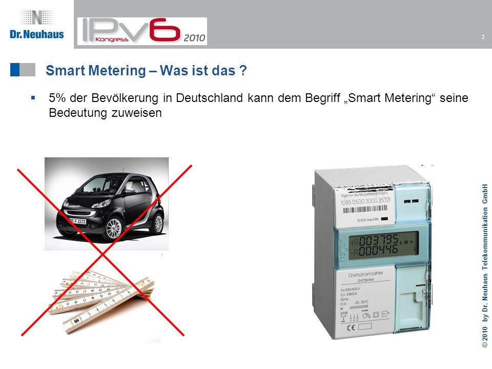 Smart Metering – Was ist das