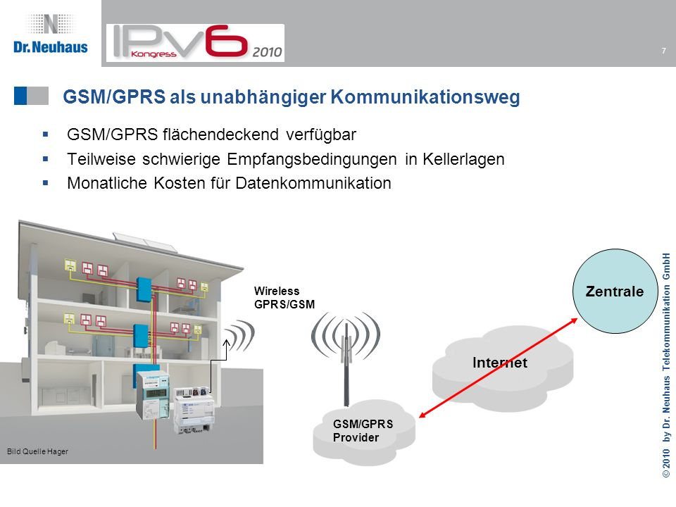 GSM/GPRS als unabhängiger Kommunikationsweg