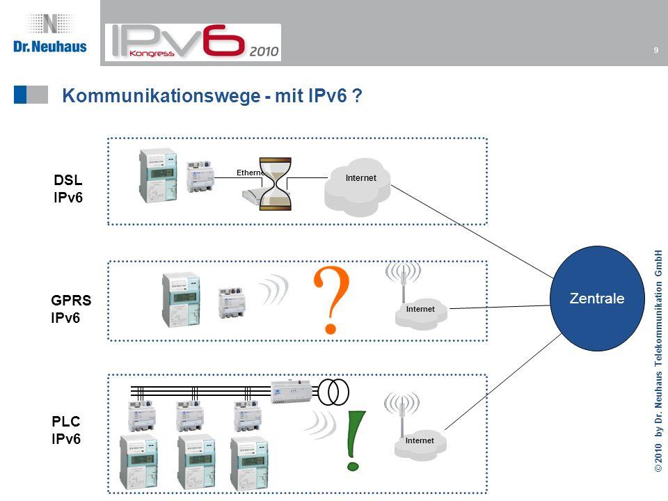 Kommunikationswege - mit IPv6