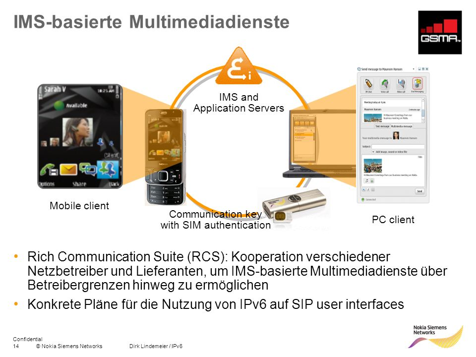 IMS-basierte Multimediadienste