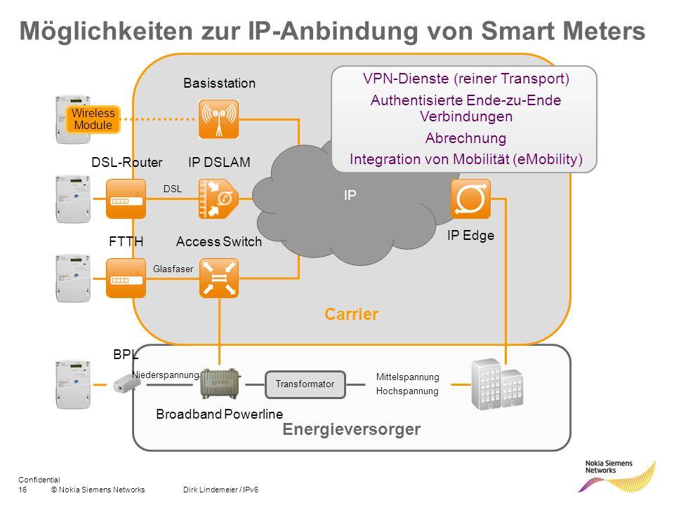 Möglichkeiten zur IP-Anbindung von Smart Meters