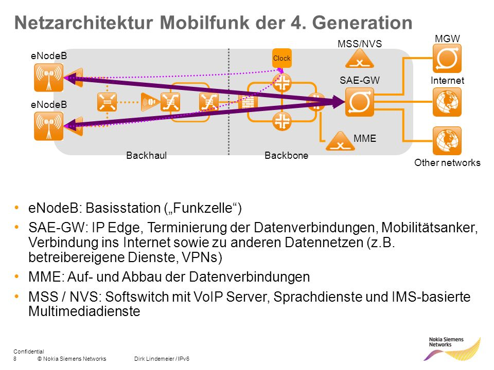 Netzarchitektur Mobilfunk der 4. Generation