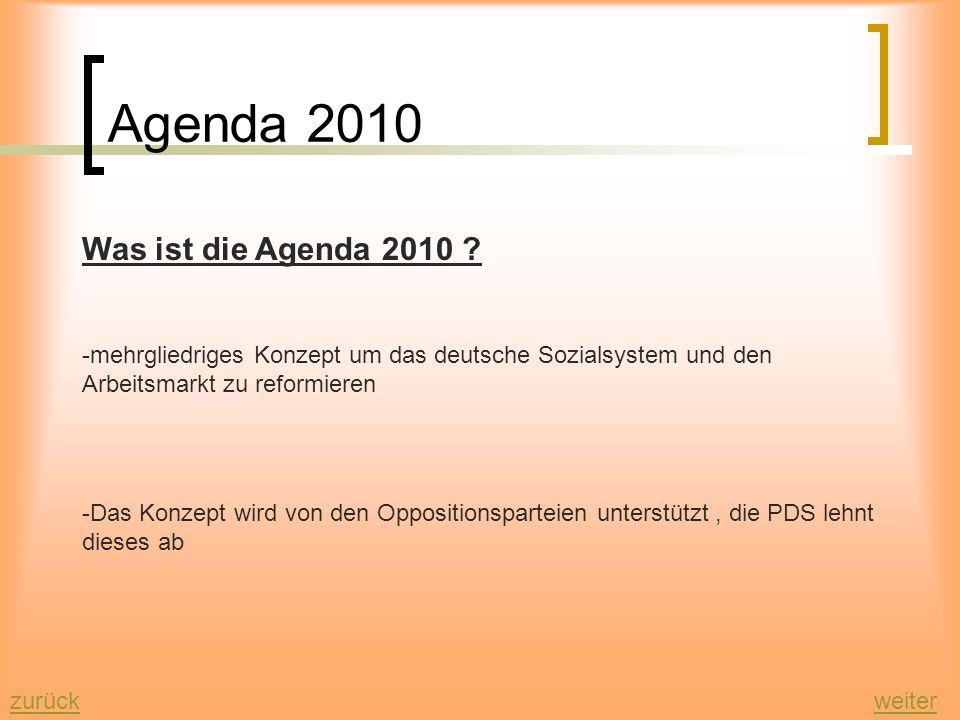 Agenda 2010 Was ist die Agenda 2010