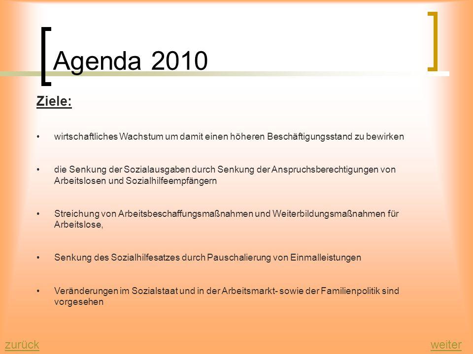 Agenda 2010 Ziele: zurück weiter