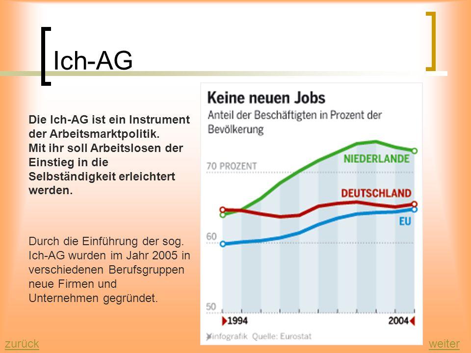 Ich-AG Die Ich-AG ist ein Instrument der Arbeitsmarktpolitik.