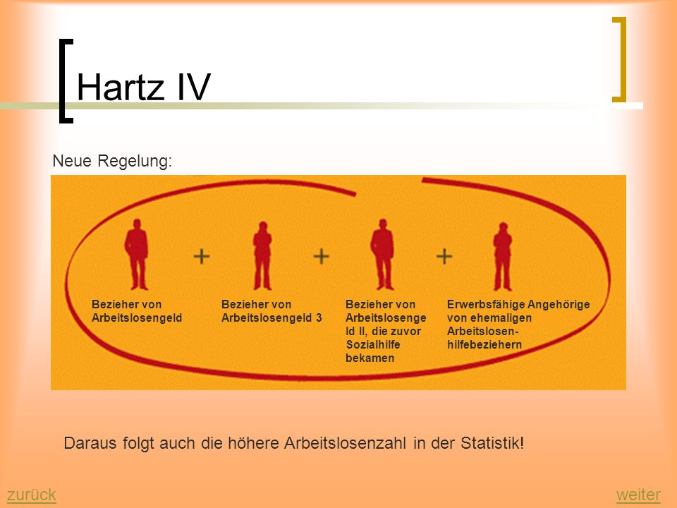 Hartz IV Neue Regelung:
