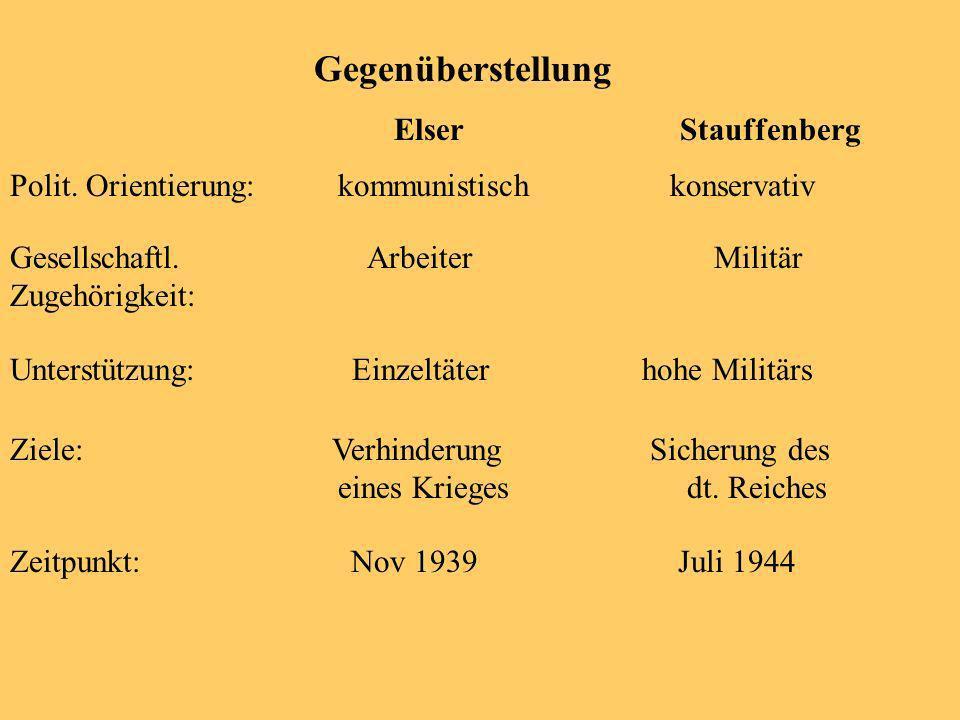 Gegenüberstellung Elser Stauffenberg