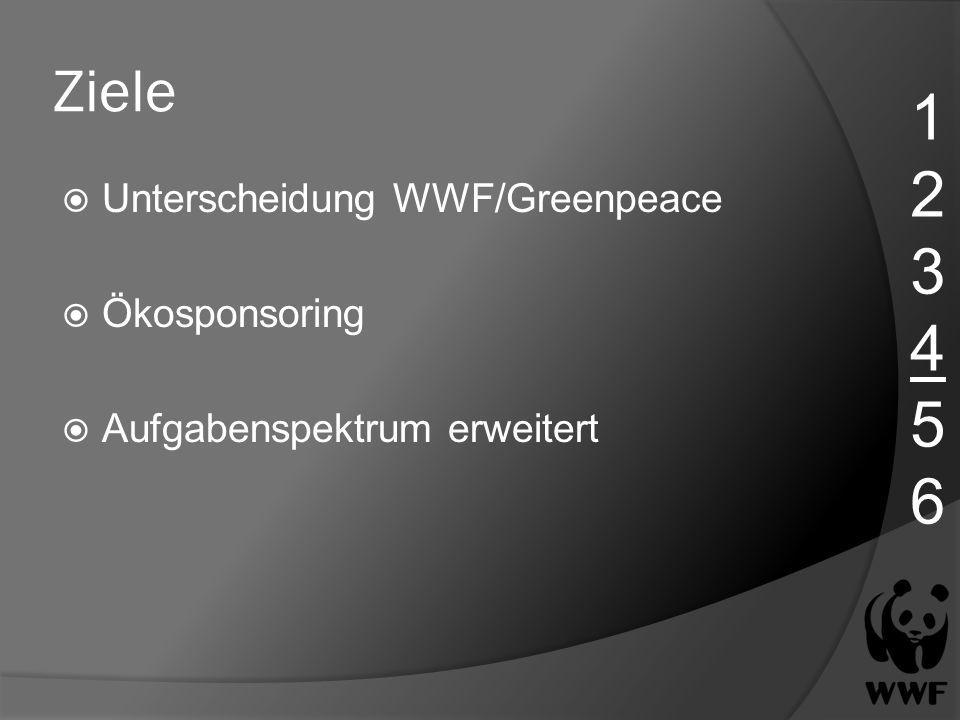 1 2 3 4 5 6 Ziele Unterscheidung WWF/Greenpeace Ökosponsoring