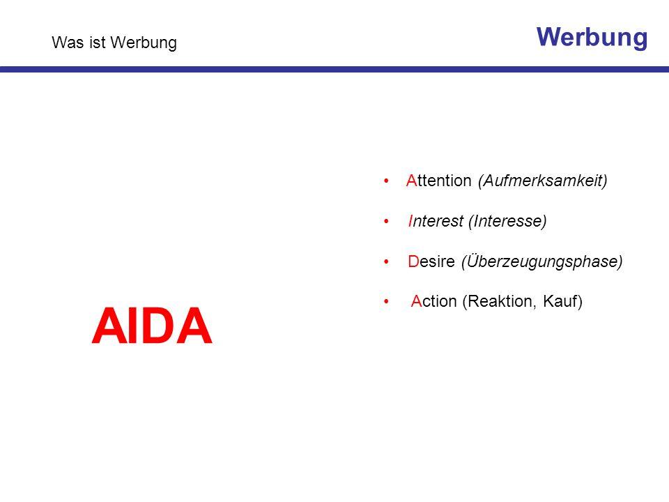 AIDA Werbung Was ist Werbung Attention (Aufmerksamkeit)