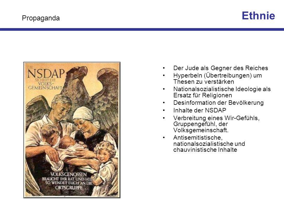 Ethnie Propaganda Der Jude als Gegner des Reiches