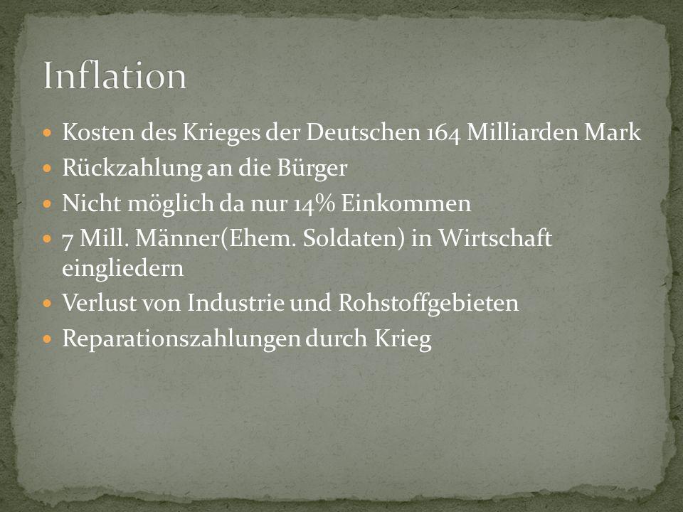 Inflation Kosten des Krieges der Deutschen 164 Milliarden Mark