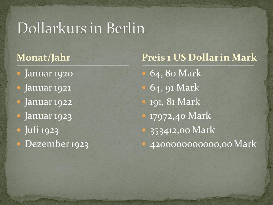 Dollarkurs in Berlin Monat/Jahr Preis 1 US Dollar in Mark Januar 1920