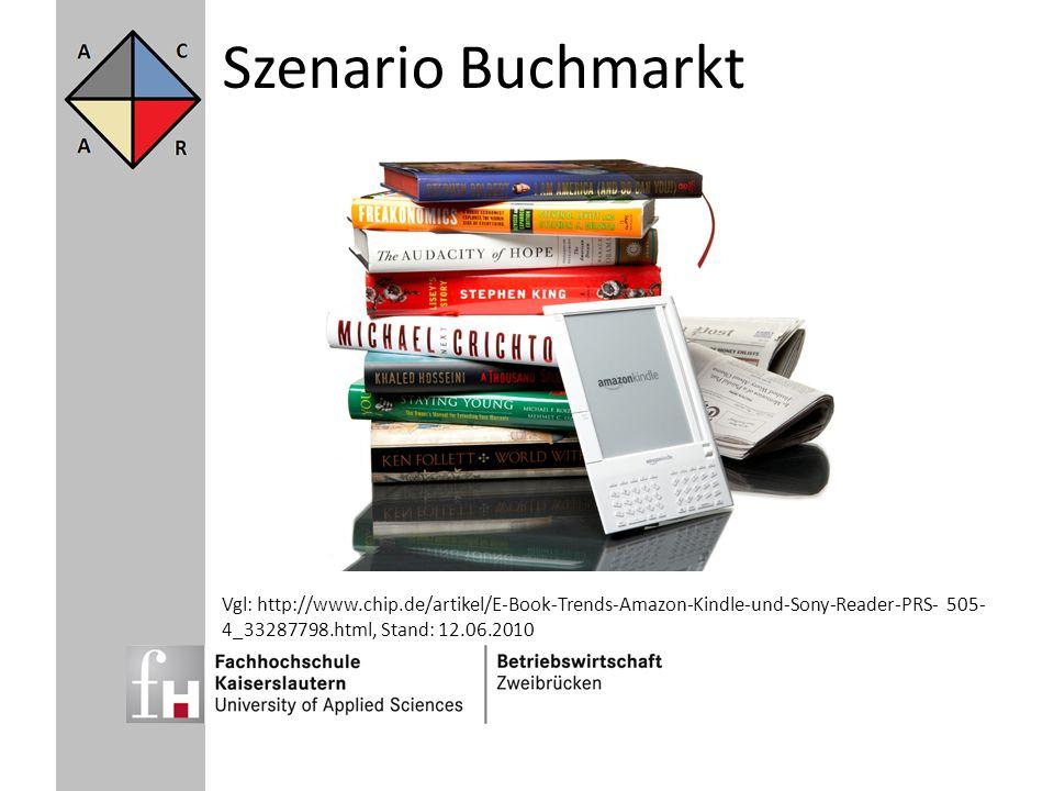 Szenario Buchmarkt