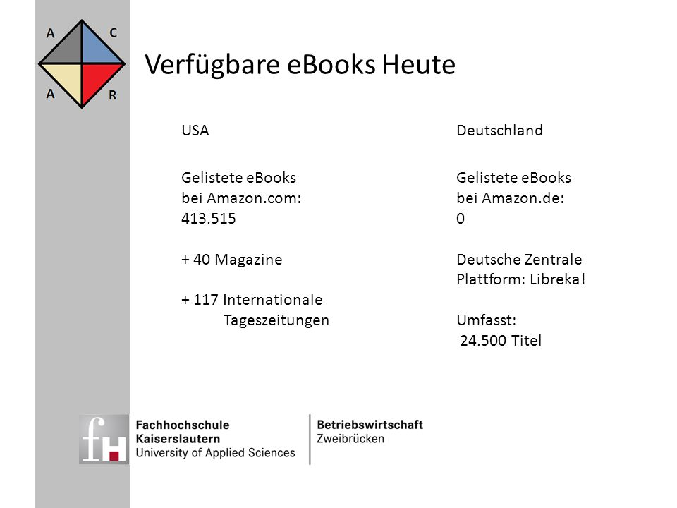 Verfügbare eBooks Heute