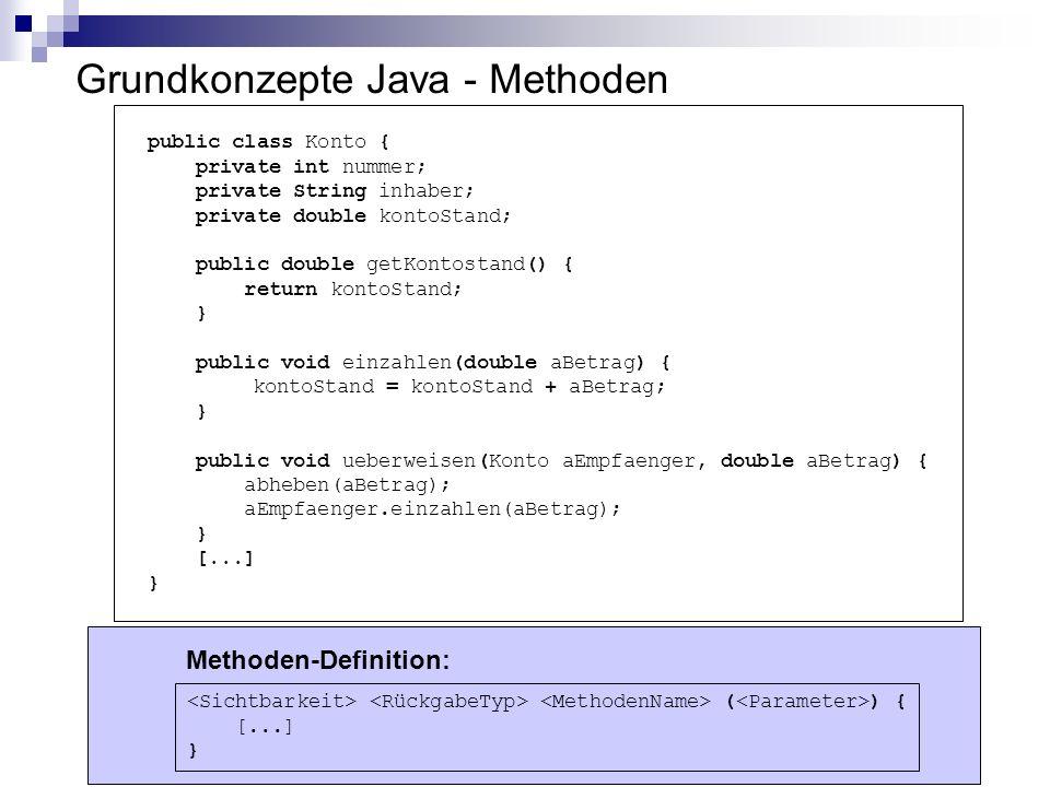 Grundkonzepte Java - Methoden