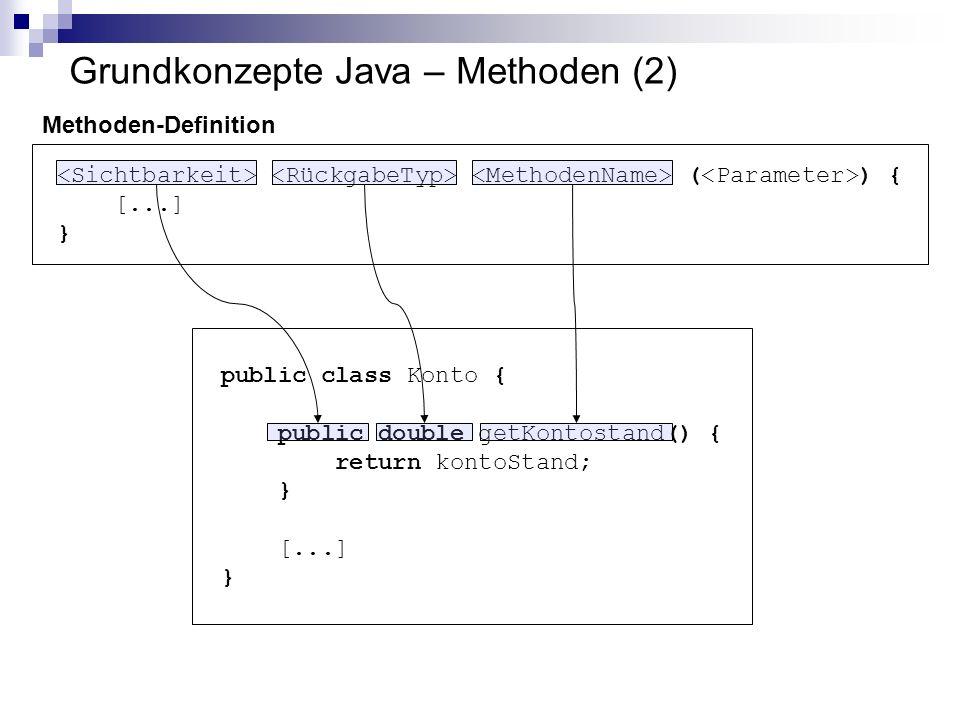 Grundkonzepte Java – Methoden (2)