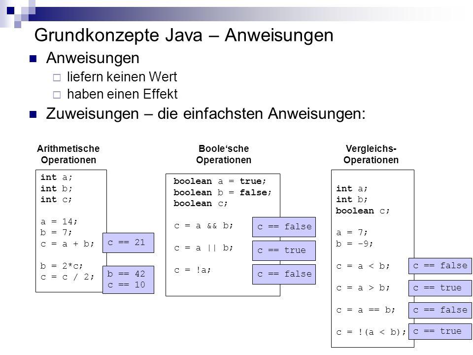 Grundkonzepte Java – Anweisungen
